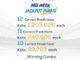 Sportpesa Midweek Jackpot Result, Winners and Bonuses